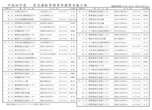 H28_kousyu_nitei